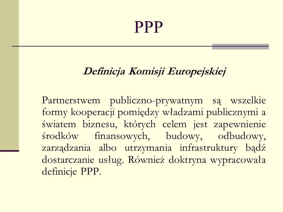 Definicja Komisji Europejskiej