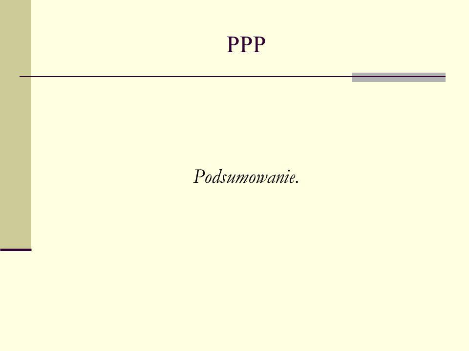 PPP Podsumowanie.