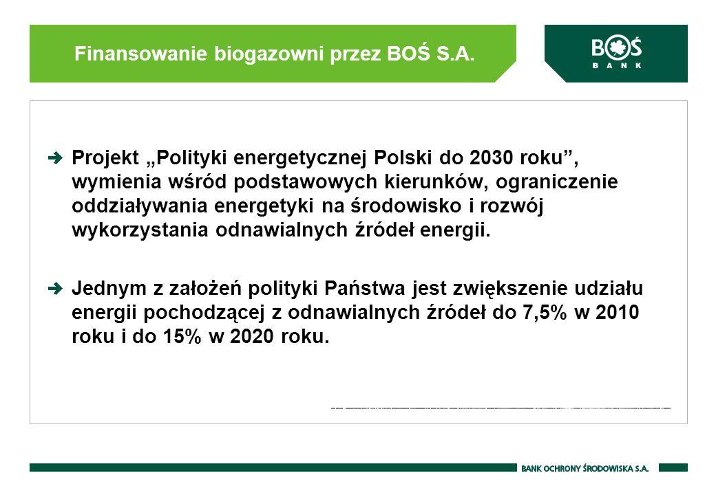 Finansowanie biogazowni przez BOŚ S.A.