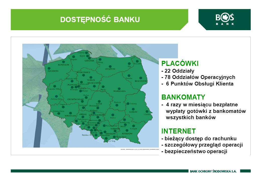 DOSTĘPNOŚĆ BANKU PLACÓWKI BANKOMATY INTERNET - 22 Oddziały