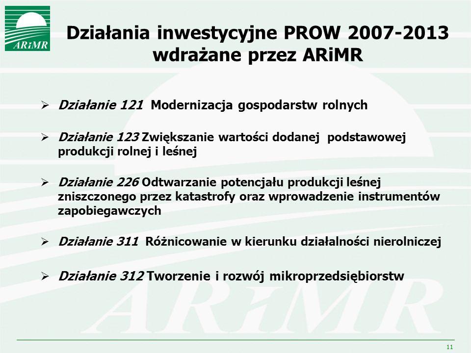 Działania inwestycyjne PROW 2007-2013 wdrażane przez ARiMR