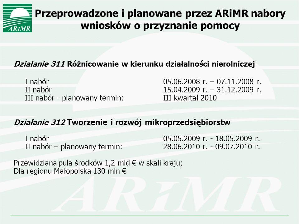 Przeprowadzone i planowane przez ARiMR nabory wniosków o przyznanie pomocy