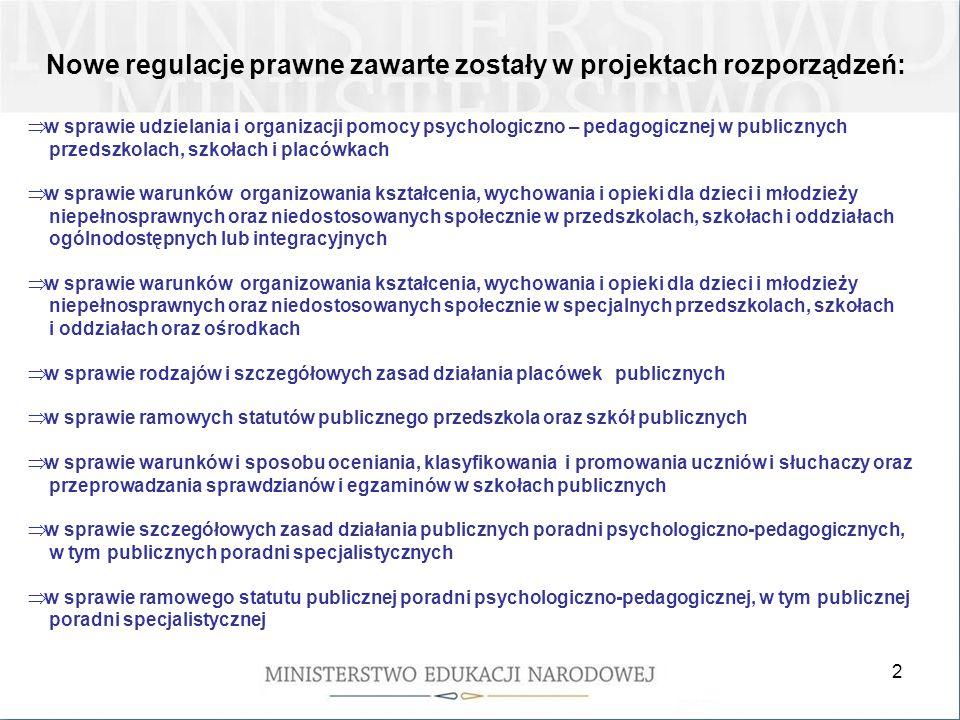 Nowe regulacje prawne zawarte zostały w projektach rozporządzeń: