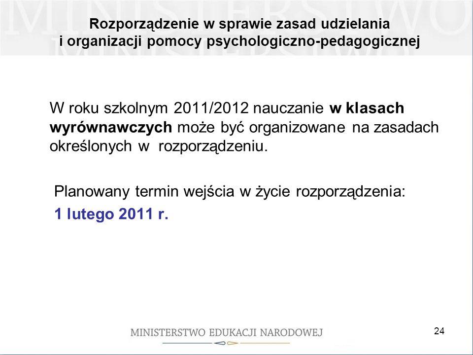 Planowany termin wejścia w życie rozporządzenia: 1 lutego 2011 r.
