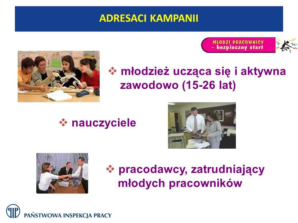 ADRESACI KAMPANII młodzież ucząca się i aktywna zawodowo (15-26 lat) nauczyciele.