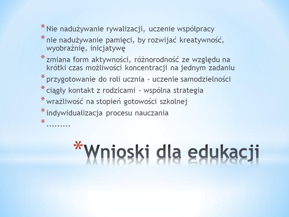Wnioski dla edukacji Nie nadużywanie rywalizacji, uczenie współpracy