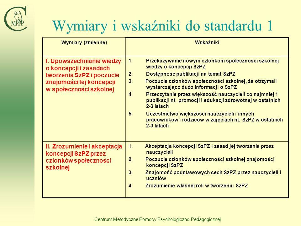 Wymiary i wskaźniki do standardu 1