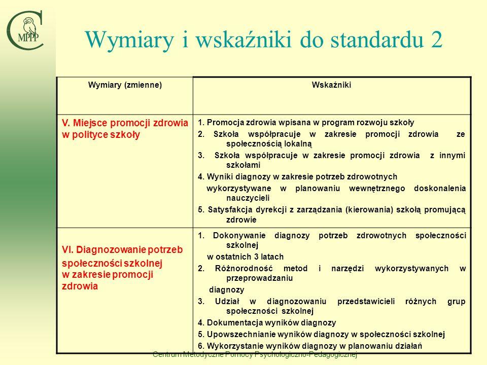 Wymiary i wskaźniki do standardu 2