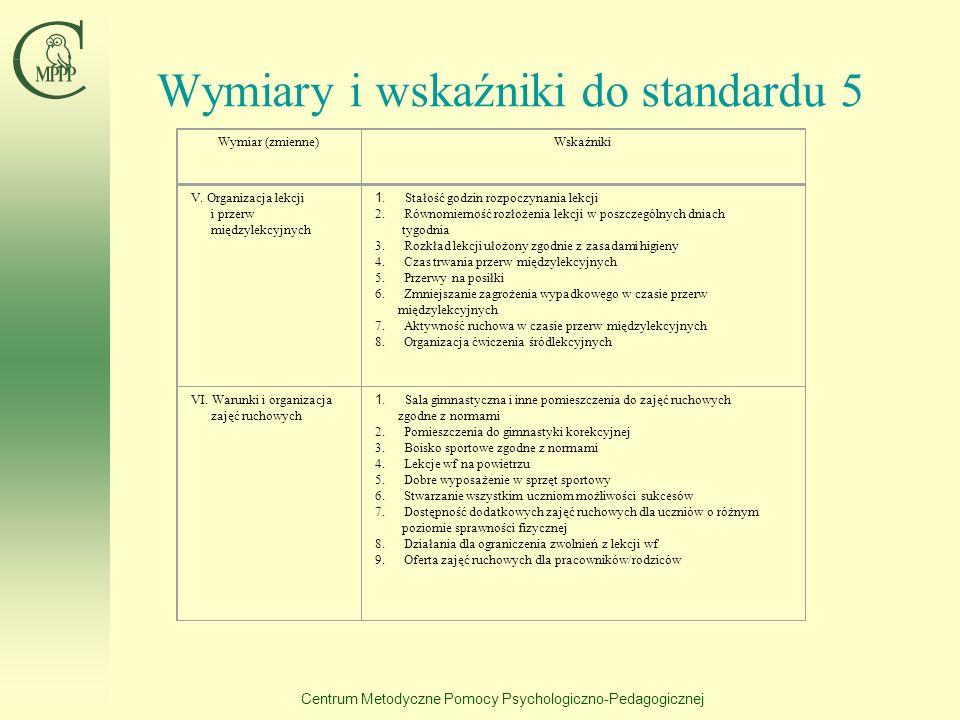 Wymiary i wskaźniki do standardu 5