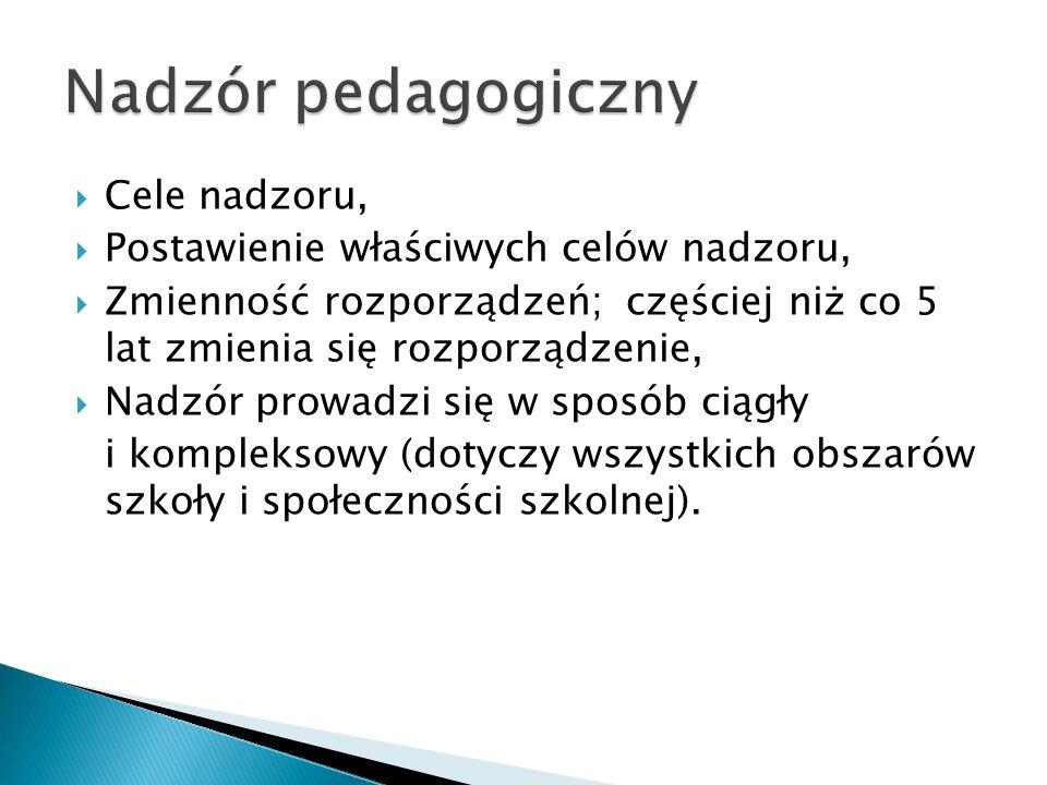 Nadzór pedagogiczny Cele nadzoru,