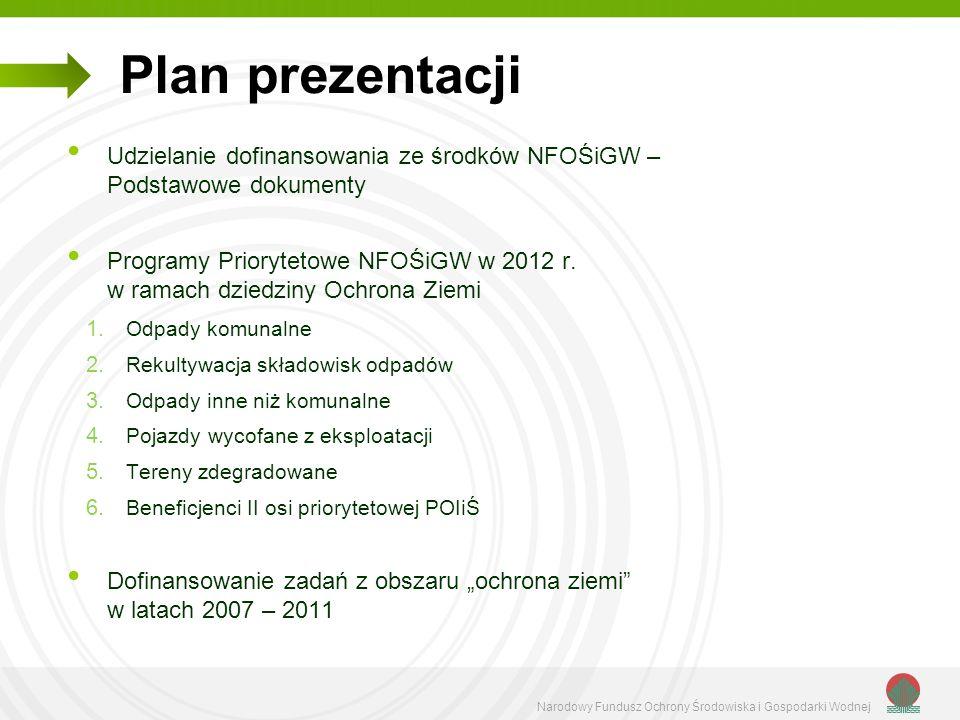Plan prezentacjiUdzielanie dofinansowania ze środków NFOŚiGW – Podstawowe dokumenty.
