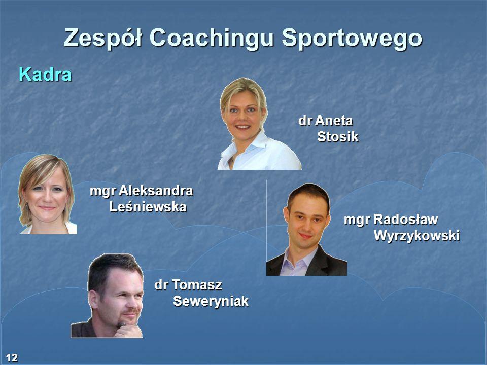 Zespół Coachingu Sportowego