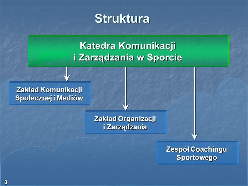 Struktura Katedra Komunikacji i Zarządzania w Sporcie
