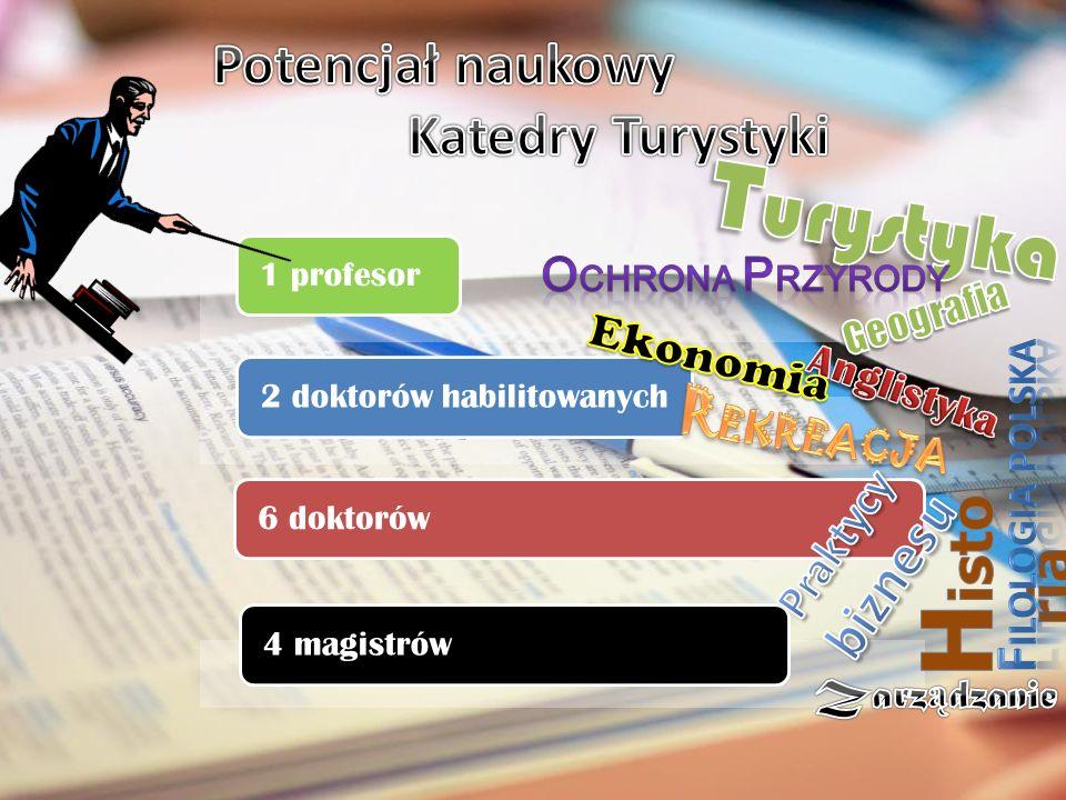 Turystyka Historia Potencjał naukowy Katedry Turystyki REKREACJA
