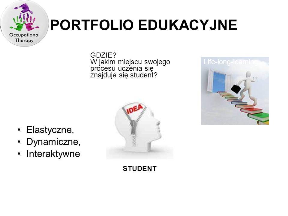 PORTFOLIO EDUKACYJNE Elastyczne, Dynamiczne, Interaktywne GDZIE