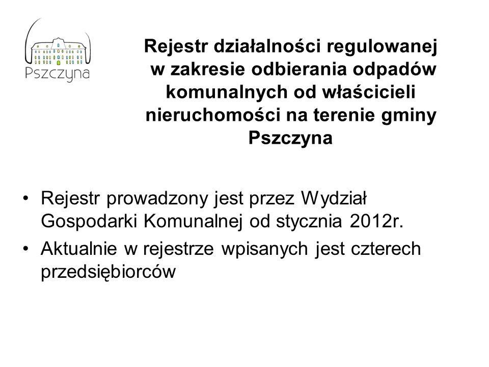 Rejestr działalności regulowanej w zakresie odbierania odpadów komunalnych od właścicieli nieruchomości na terenie gminy Pszczyna
