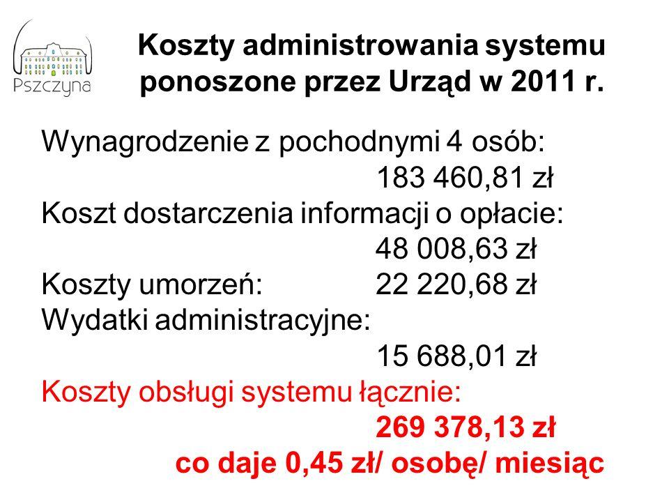 Koszty administrowania systemu ponoszone przez Urząd w 2011 r.