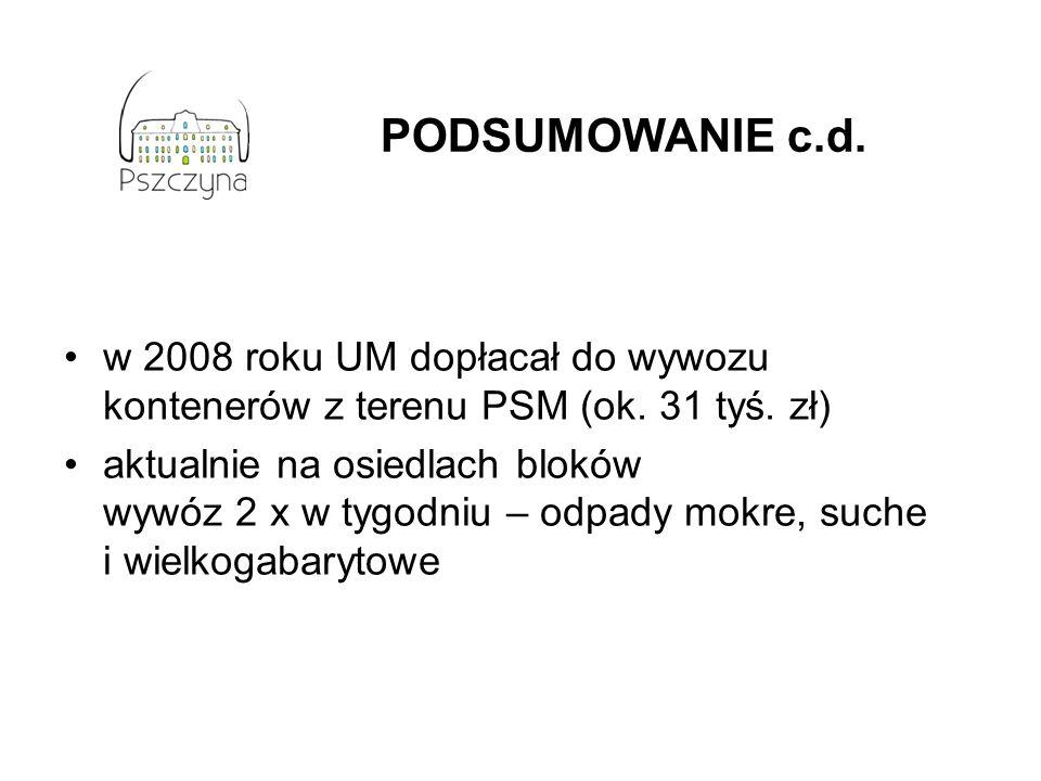 PODSUMOWANIE c.d. w 2008 roku UM dopłacał do wywozu kontenerów z terenu PSM (ok. 31 tyś. zł)