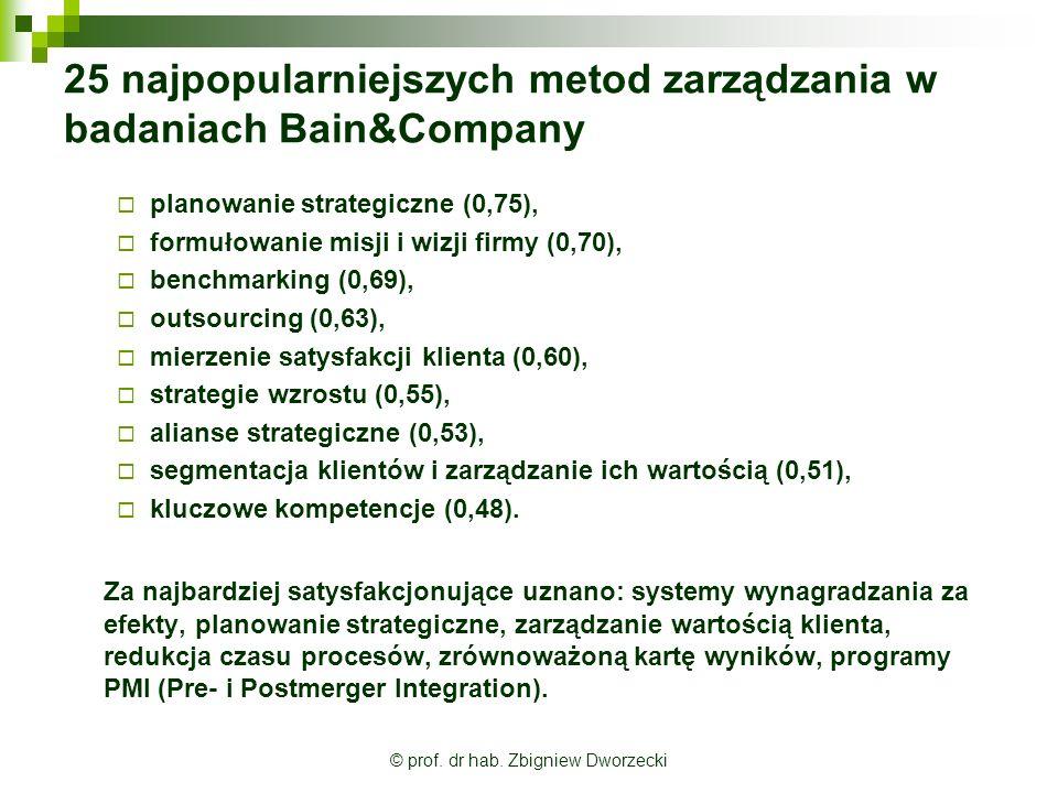 25 najpopularniejszych metod zarządzania w badaniach Bain&Company