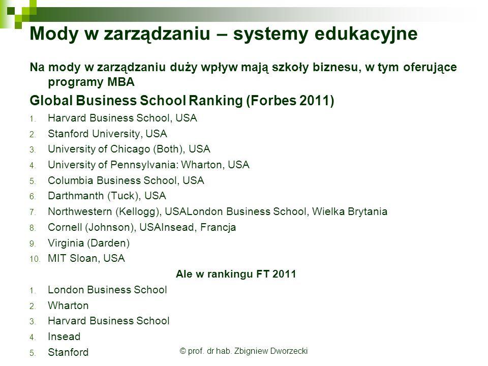 Mody w zarządzaniu – systemy edukacyjne