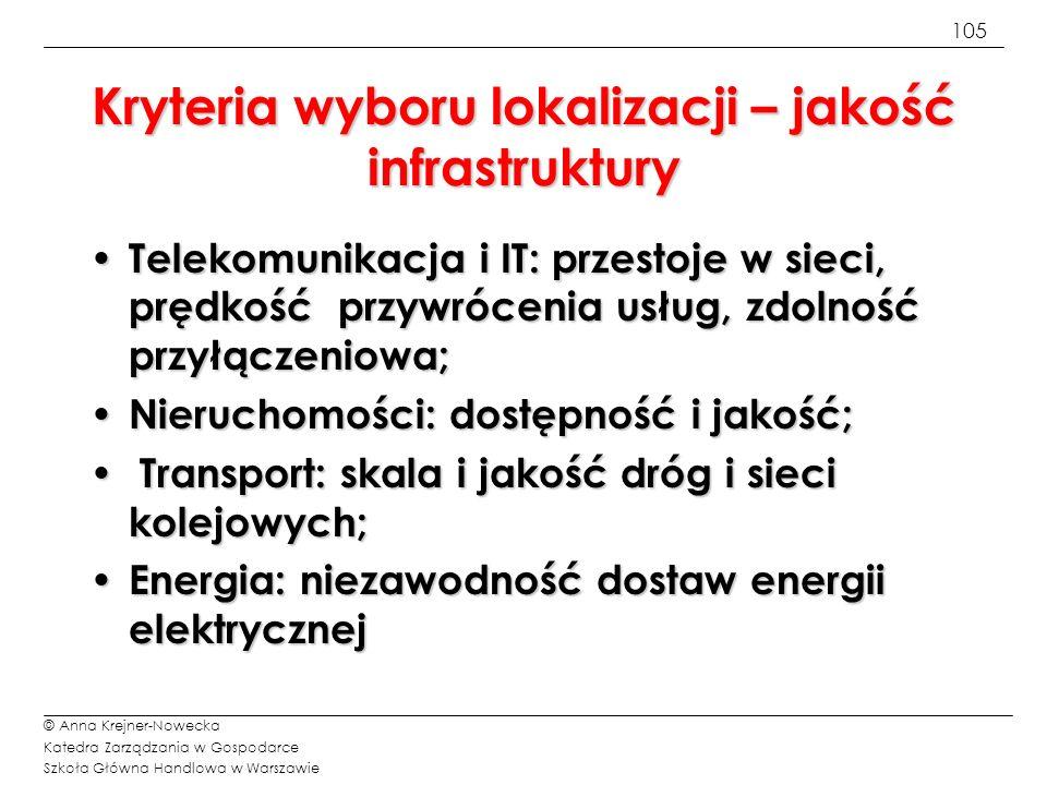 Kryteria wyboru lokalizacji – jakość infrastruktury
