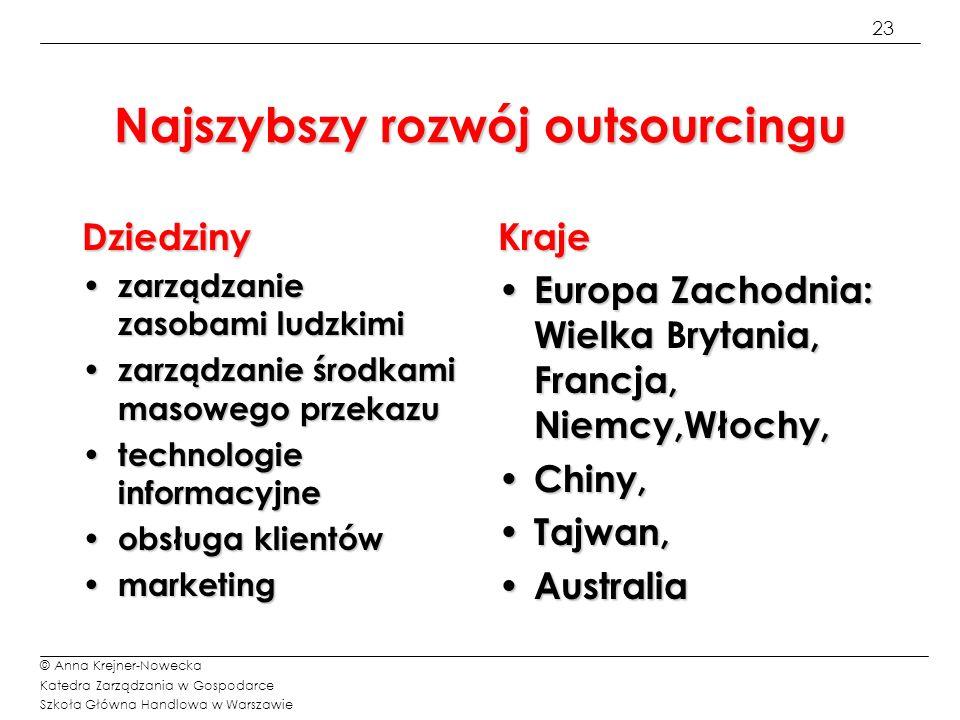 Najszybszy rozwój outsourcingu