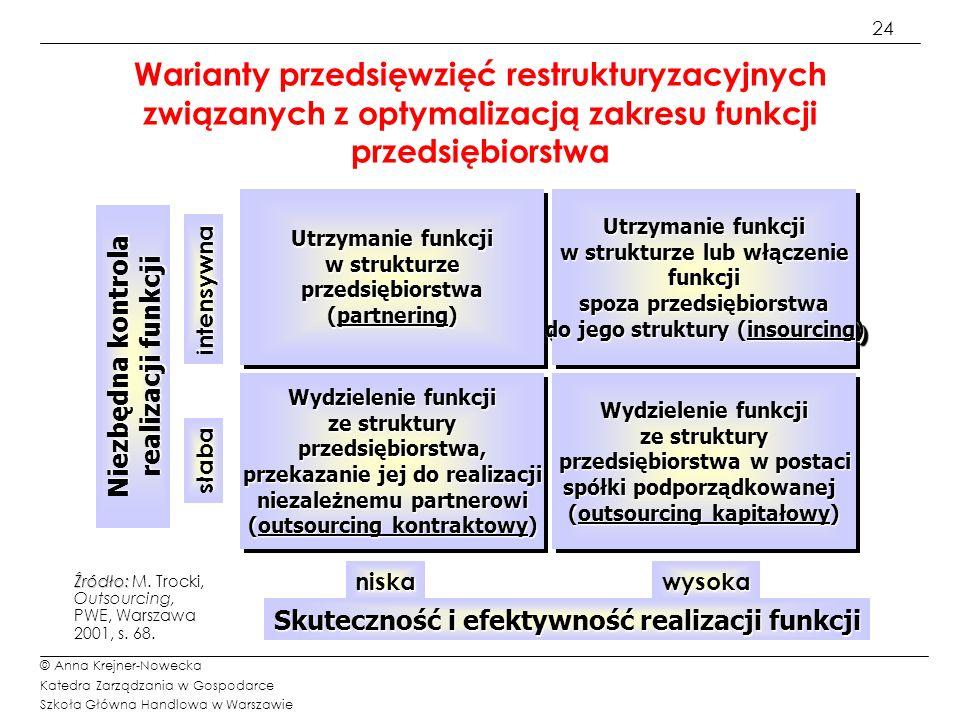 Warianty przedsięwzięć restrukturyzacyjnych związanych z optymalizacją zakresu funkcji przedsiębiorstwa