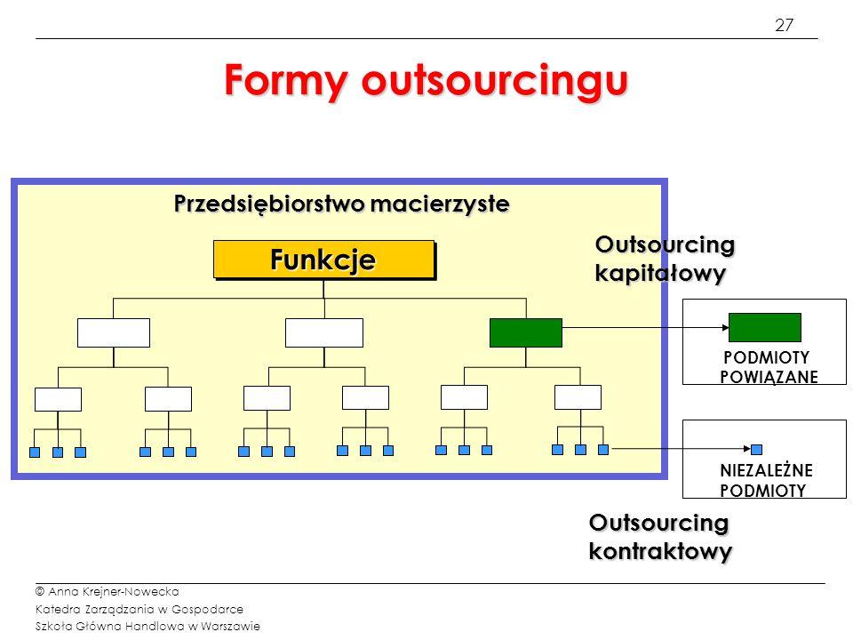 Formy outsourcingu Funkcje Przedsiębiorstwo macierzyste Outsourcing