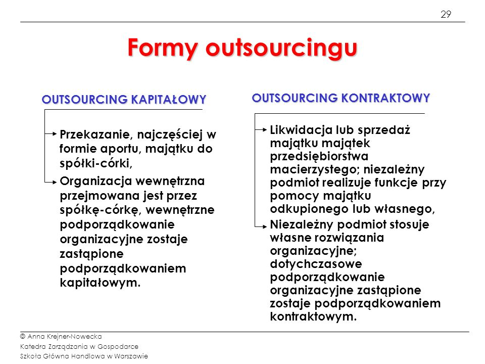 Formy outsourcingu OUTSOURCING KAPITAŁOWY