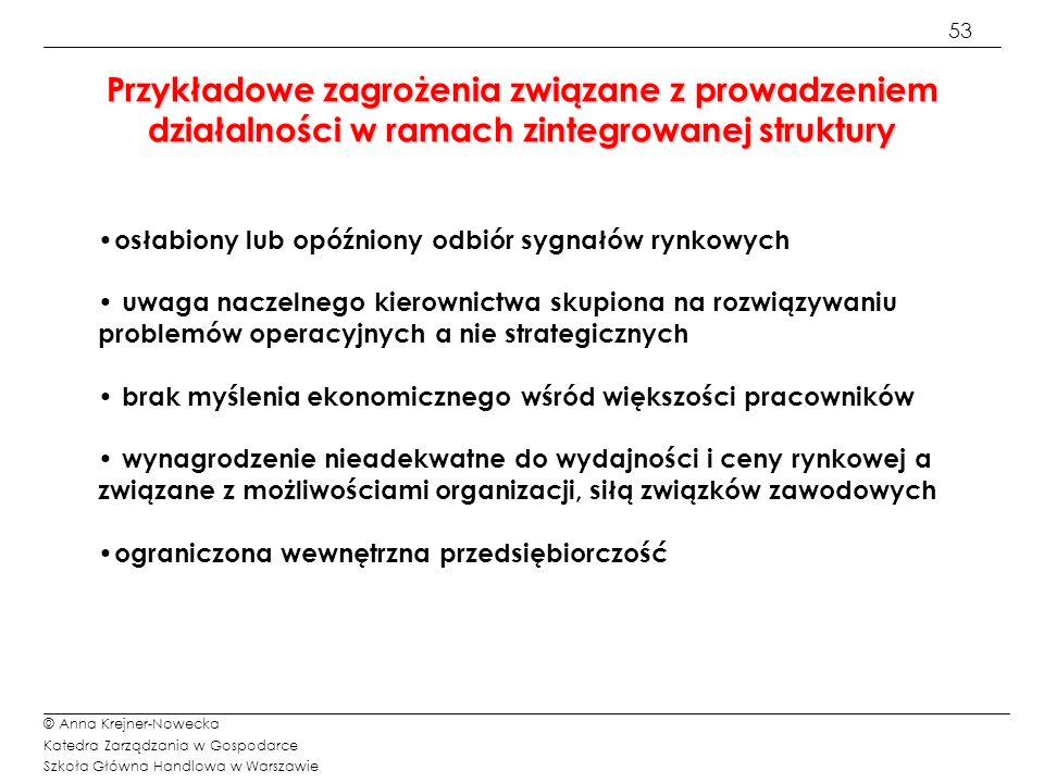 Przykładowe zagrożenia związane z prowadzeniem działalności w ramach zintegrowanej struktury