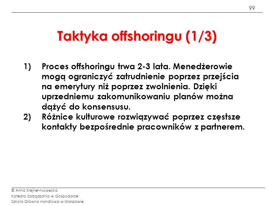 Taktyka offshoringu (1/3)