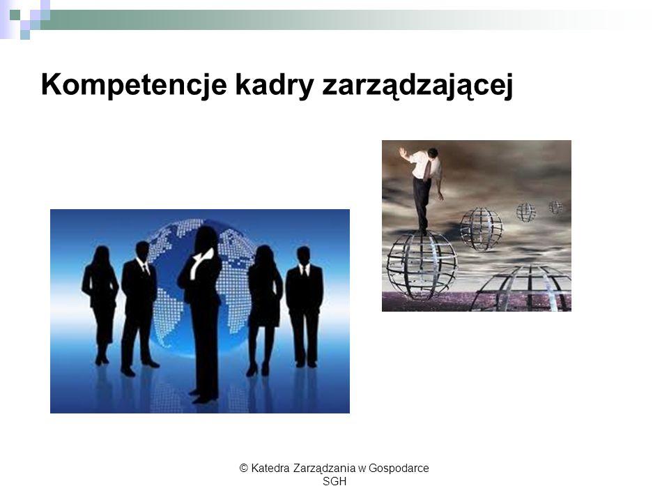 Kompetencje kadry zarządzającej