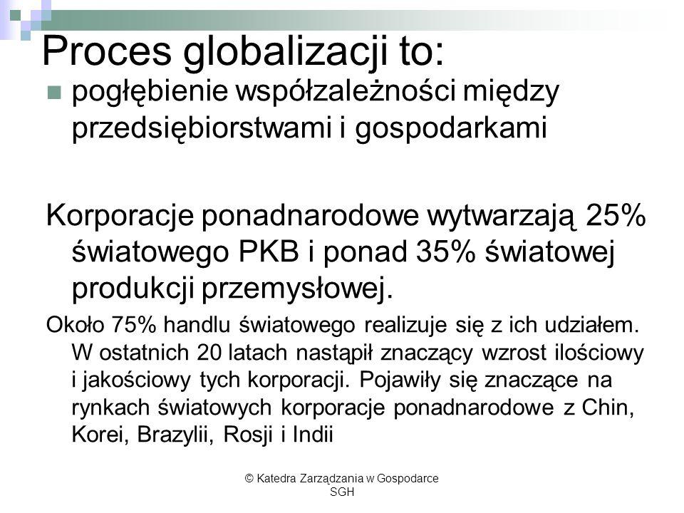 Proces globalizacji to: