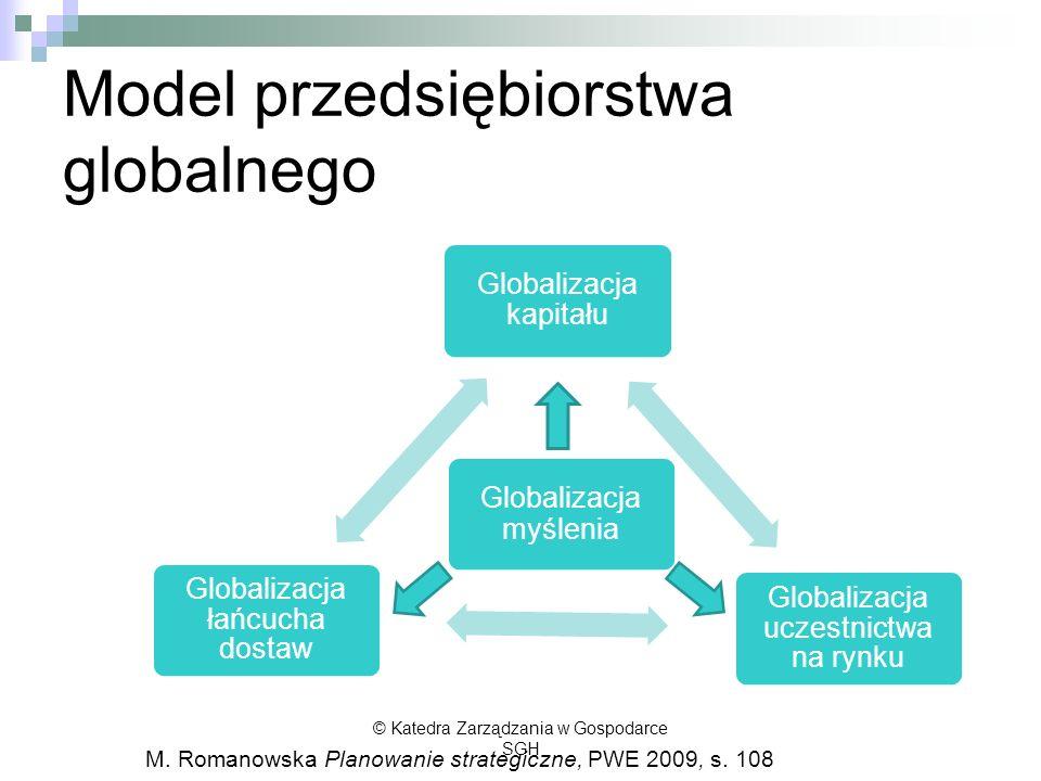 Model przedsiębiorstwa globalnego
