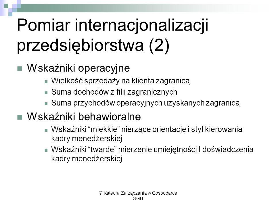 Pomiar internacjonalizacji przedsiębiorstwa (2)