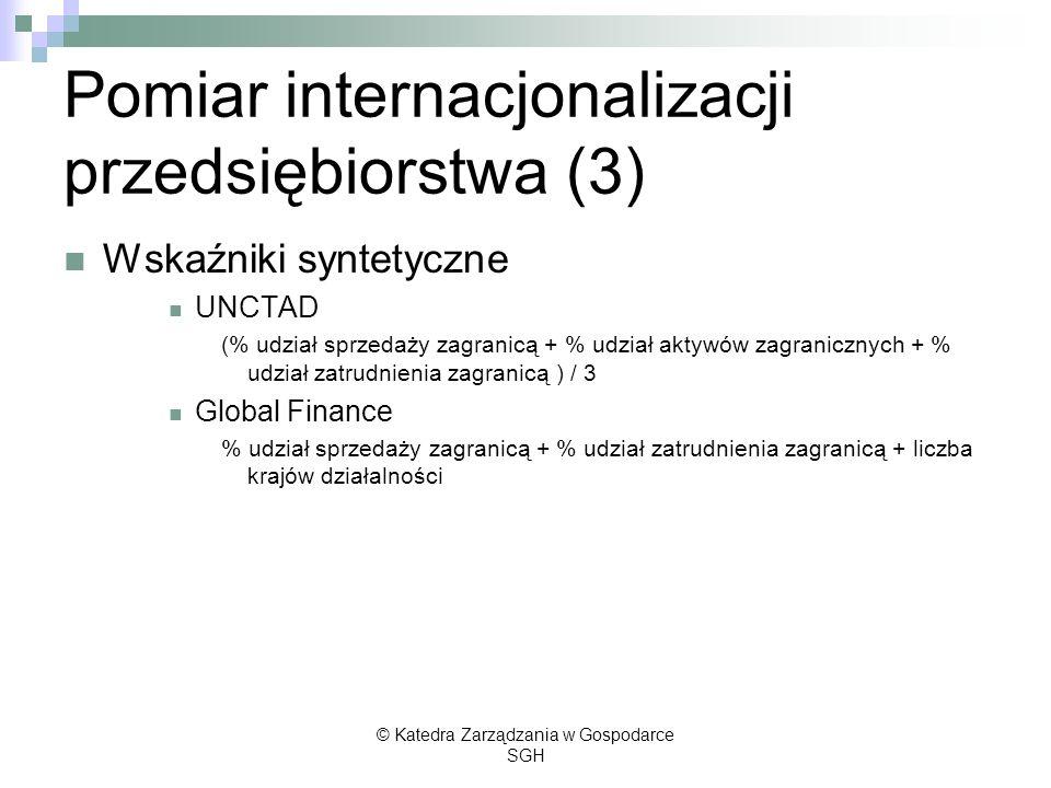 Pomiar internacjonalizacji przedsiębiorstwa (3)