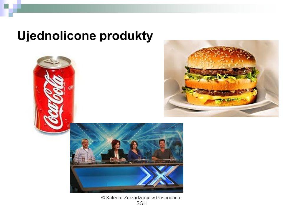 Ujednolicone produkty