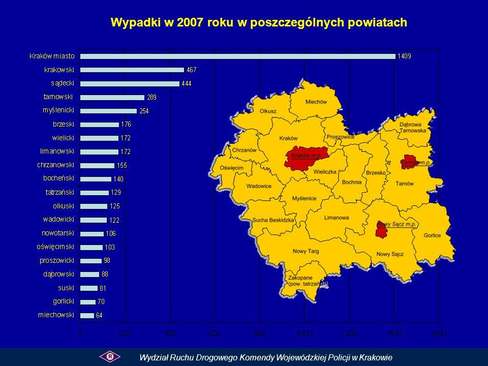 Wypadki w 2007 roku w poszczególnych powiatach