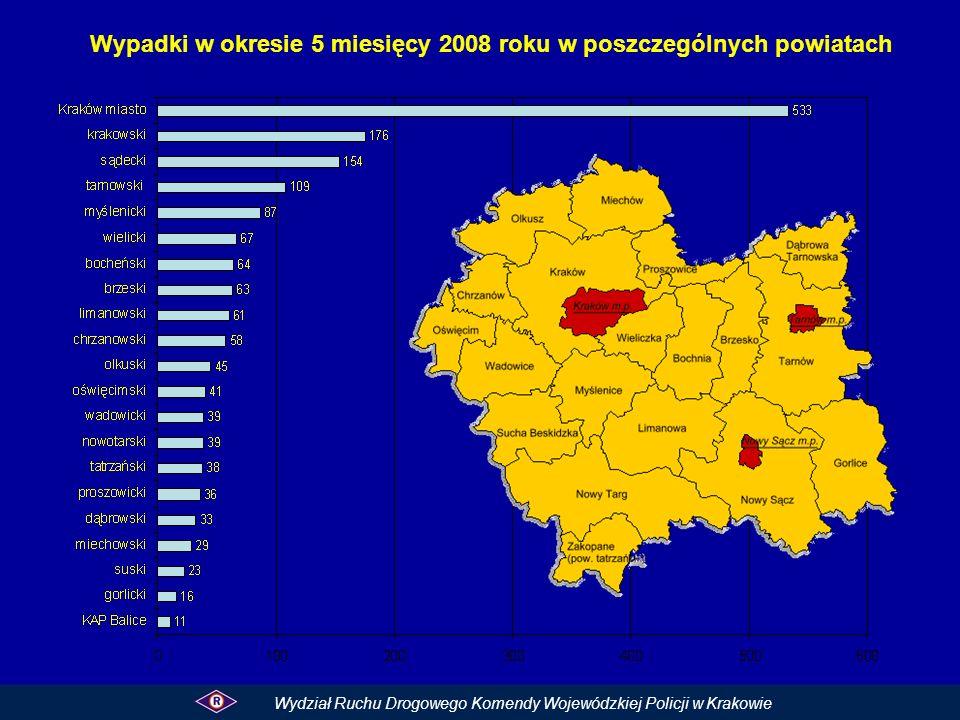 Wypadki w okresie 5 miesięcy 2008 roku w poszczególnych powiatach