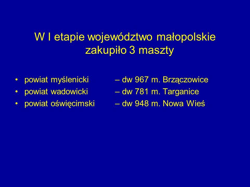 W I etapie województwo małopolskie zakupiło 3 maszty