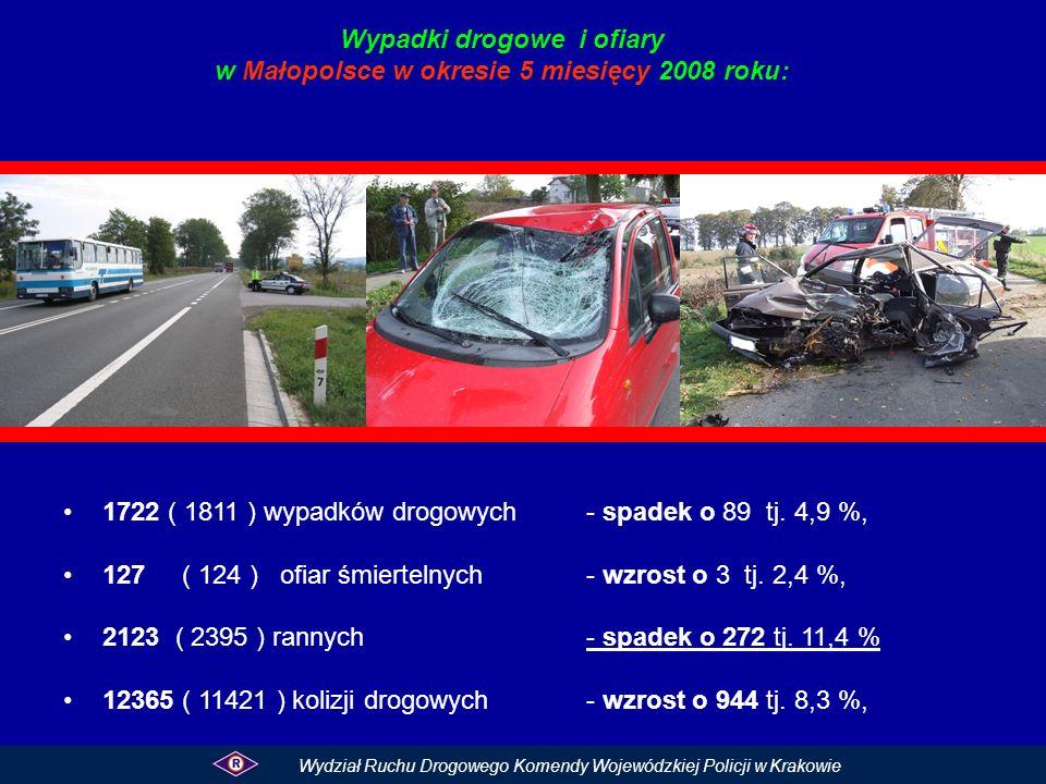 Wypadki drogowe i ofiary w Małopolsce w okresie 5 miesięcy 2008 roku: