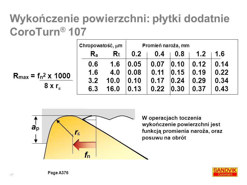 Wykończenie powierzchni: płytki dodatnie CoroTurn® 107