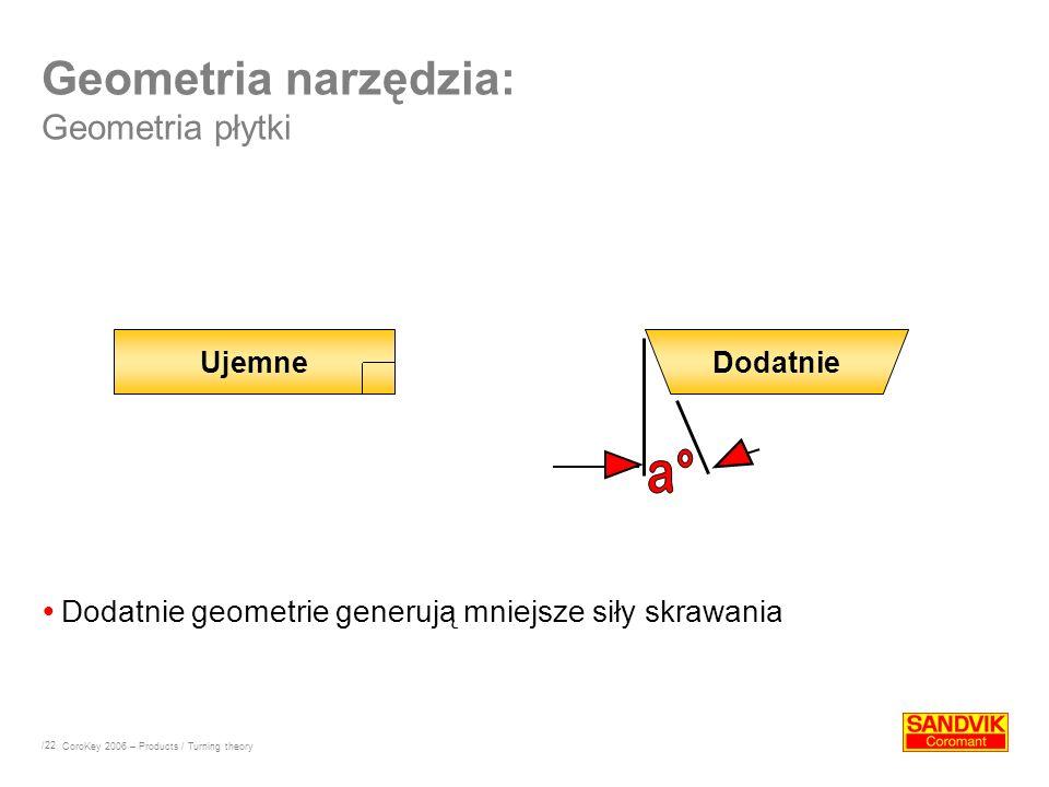 Geometria narzędzia: Geometria płytki