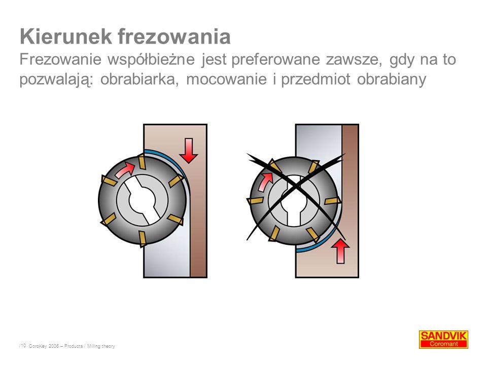 Kierunek frezowania Frezowanie współbieżne jest preferowane zawsze, gdy na to pozwalają: obrabiarka, mocowanie i przedmiot obrabiany