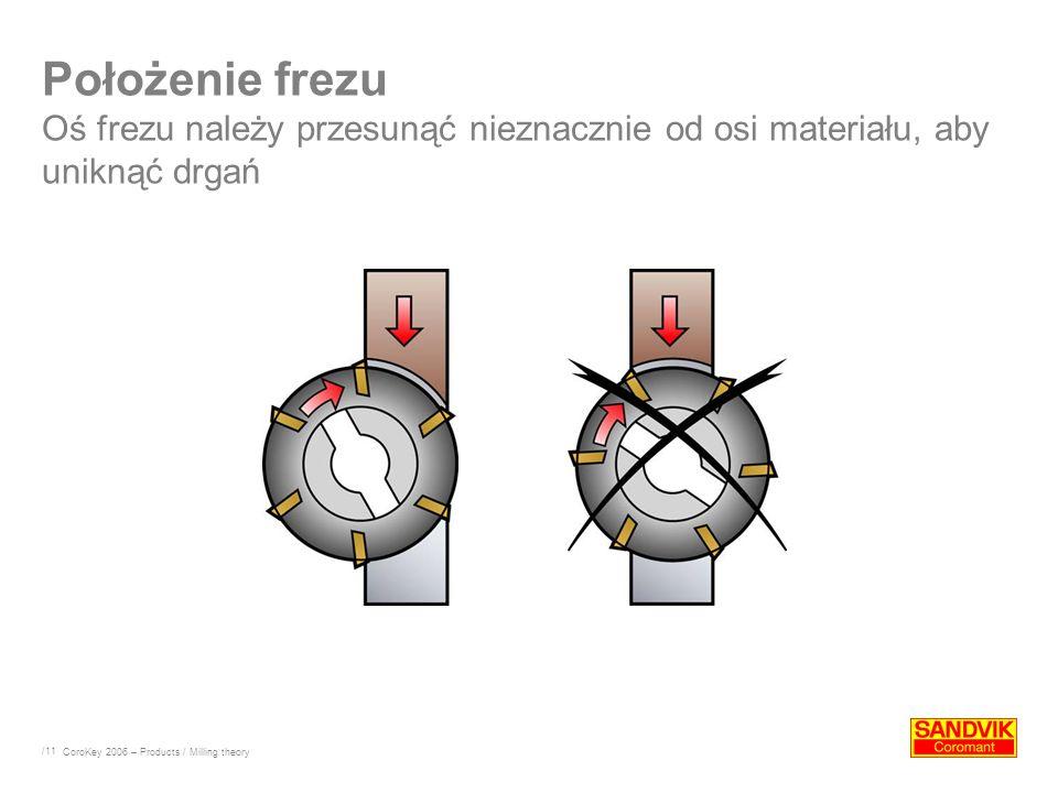 Położenie frezu Oś frezu należy przesunąć nieznacznie od osi materiału, aby uniknąć drgań