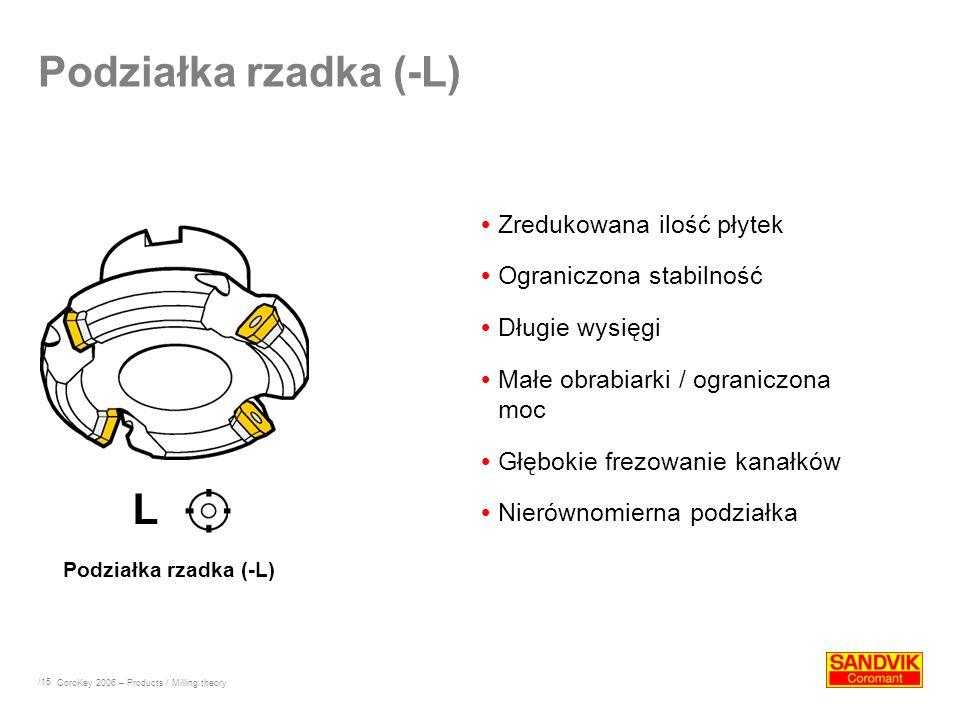 Podziałka rzadka (-L) L Zredukowana ilość płytek