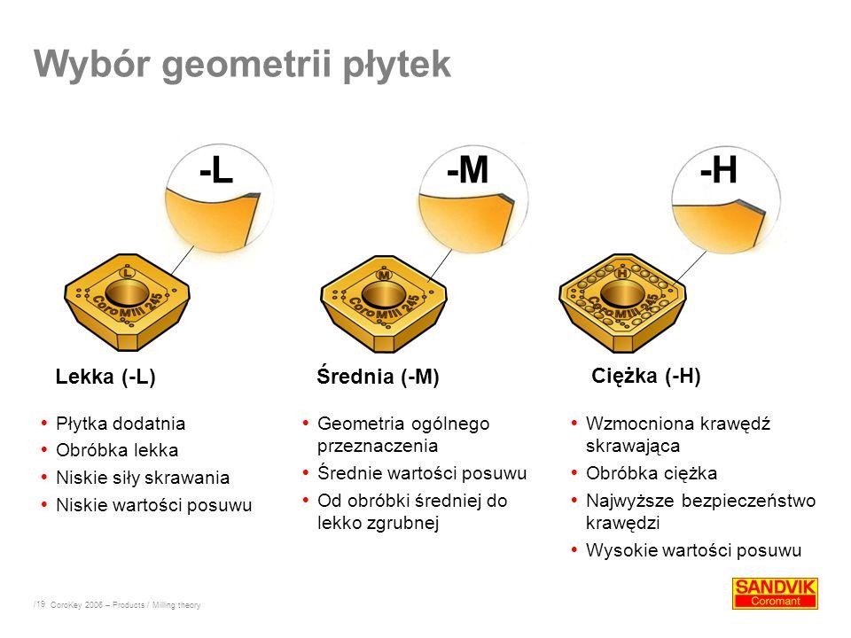 Wybór geometrii płytek