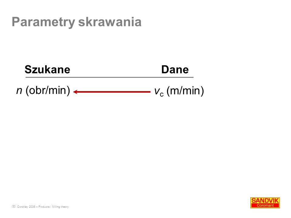 Parametry skrawania Szukane Dane n (obr/min) vc (m/min)