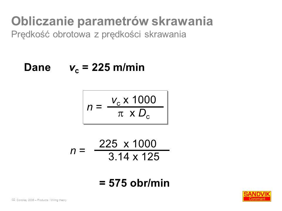 Obliczanie parametrów skrawania Prędkość obrotowa z prędkości skrawania