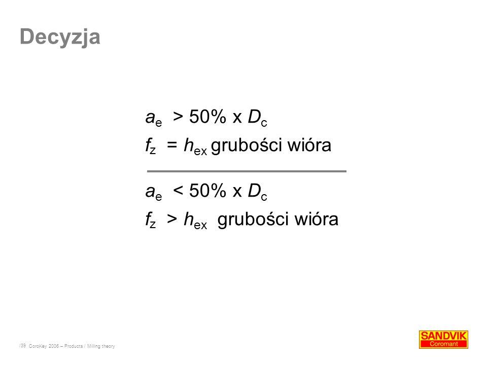Decyzja ae > 50% x Dc fz = hex grubości wióra ae < 50% x Dc
